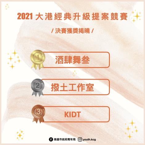 大港經典升級提案競賽-決賽獲獎名單